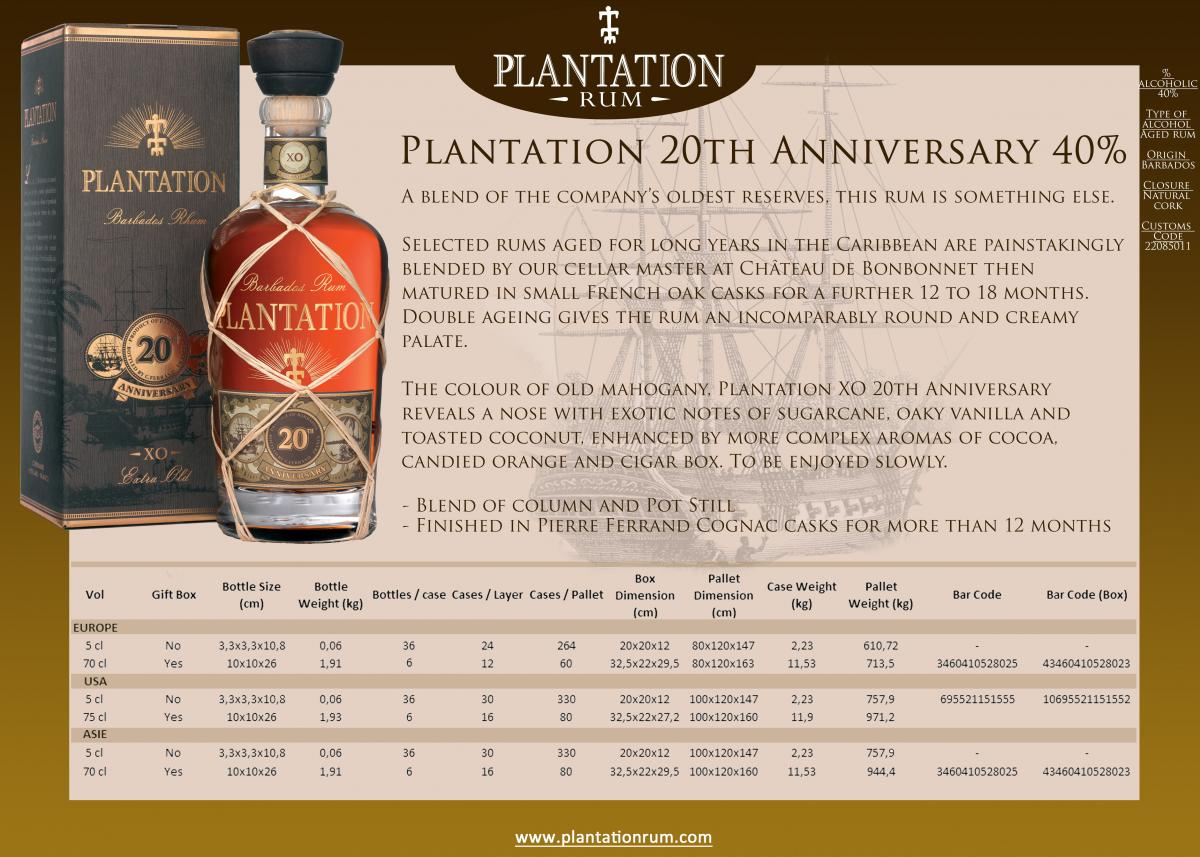 plantaion-20-th-rum-nový